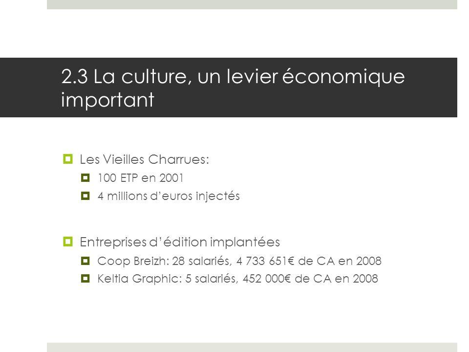 2.3 La culture, un levier économique important Les Vieilles Charrues: 100 ETP en 2001 4 millions deuros injectés Entreprises dédition implantées Coop