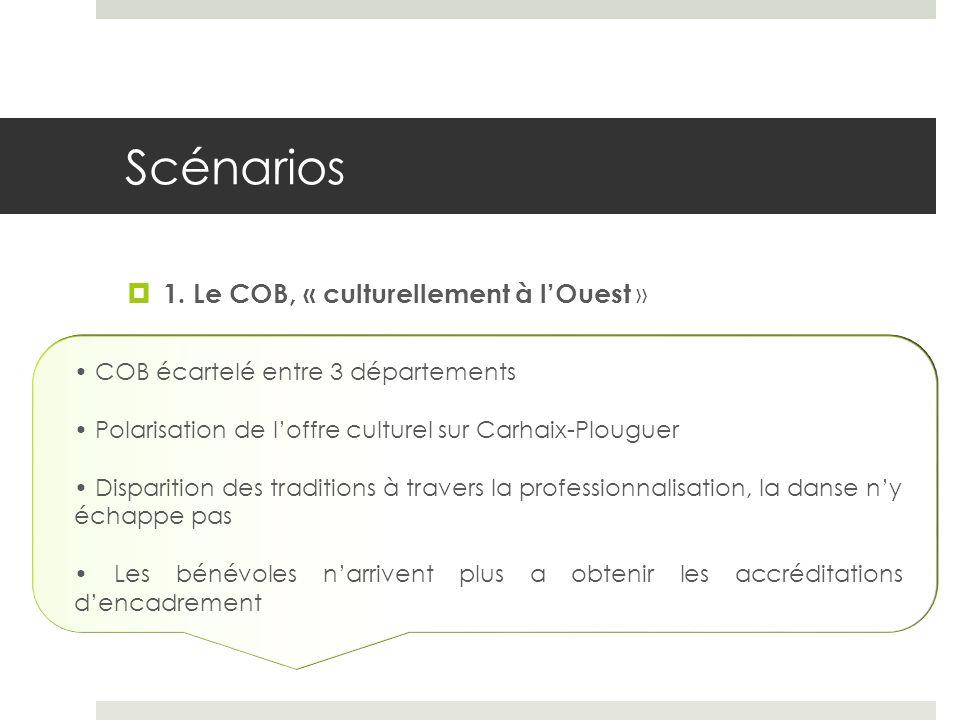 Scénarios 1. Le COB, « culturellement à lOuest » COB écartelé entre 3 départements Polarisation de loffre culturel sur Carhaix-Plouguer Disparition de