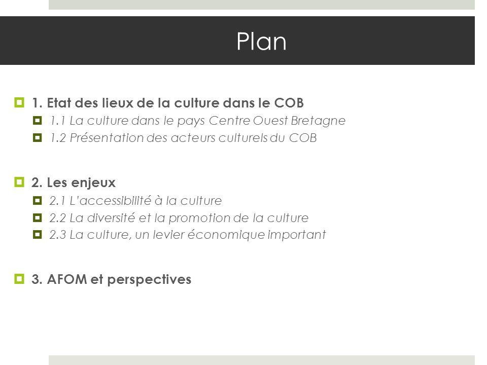 Plan 1. Etat des lieux de la culture dans le COB 1.1 La culture dans le pays Centre Ouest Bretagne 1.2 Présentation des acteurs culturels du COB 2. Le
