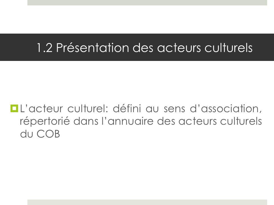 1.2 Présentation des acteurs culturels Lacteur culturel: défini au sens dassociation, répertorié dans lannuaire des acteurs culturels du COB