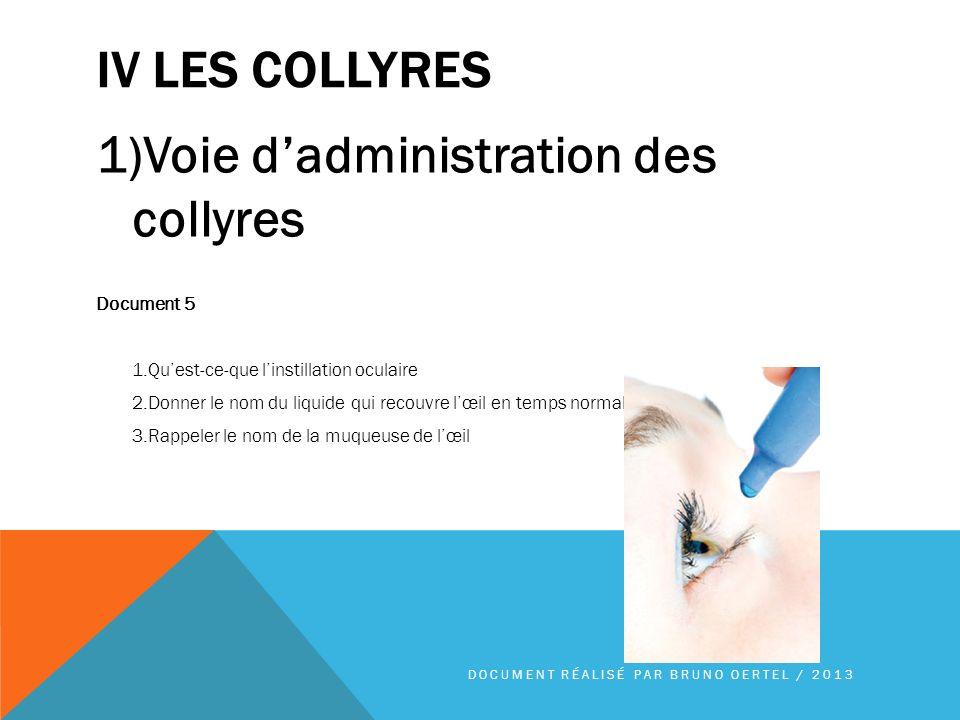 IV LES COLLYRES 1)Voie dadministration des collyres Document 5 1.Quest-ce-que linstillation oculaire 2.Donner le nom du liquide qui recouvre lœil en t