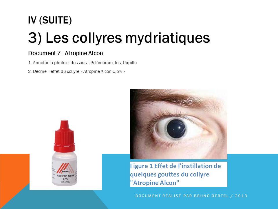 IV (SUITE) 3) Les collyres mydriatiques Document 7 : Atropine Alcon 1. Annoter la photo ci-dessous : Sclérotique, Iris, Pupille 2. Décrire leffet du c