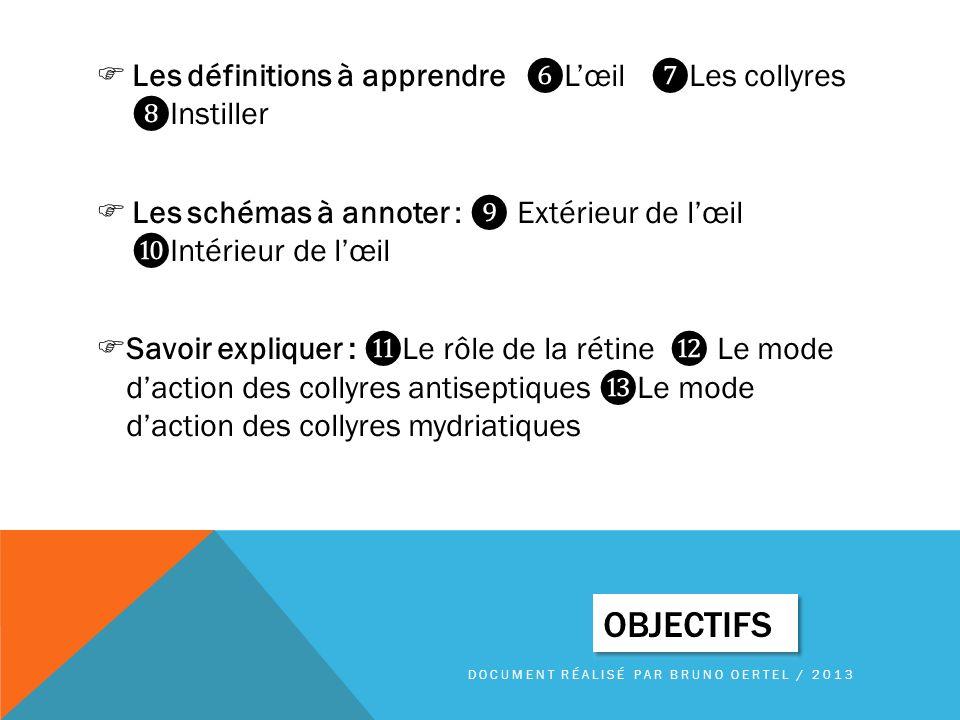 Les définitions à apprendre Lœil Les collyres Instiller Les schémas à annoter : Extérieur de lœil Intérieur de lœil Savoir expliquer : Le rôle de la r