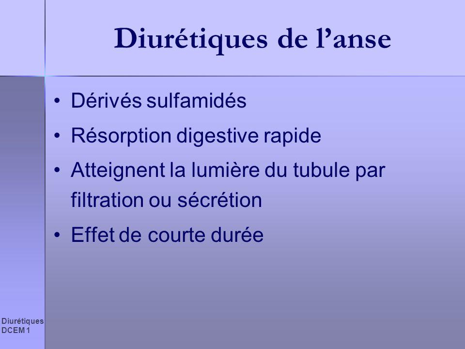 Diurétiques DCEM 1 Diurétiques de lanse Dérivés sulfamidés Résorption digestive rapide Atteignent la lumière du tubule par filtration ou sécrétion Eff