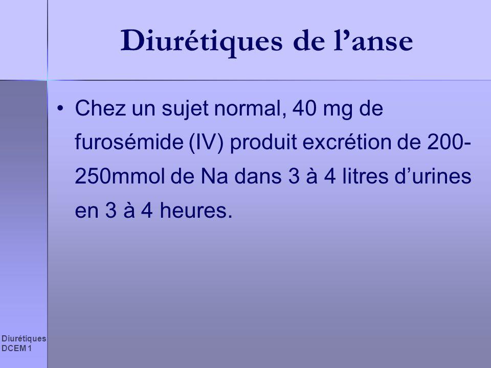 Diurétiques DCEM 1 Diurétiques de lanse Chez un sujet normal, 40 mg de furosémide (IV) produit excrétion de 200- 250mmol de Na dans 3 à 4 litres durin