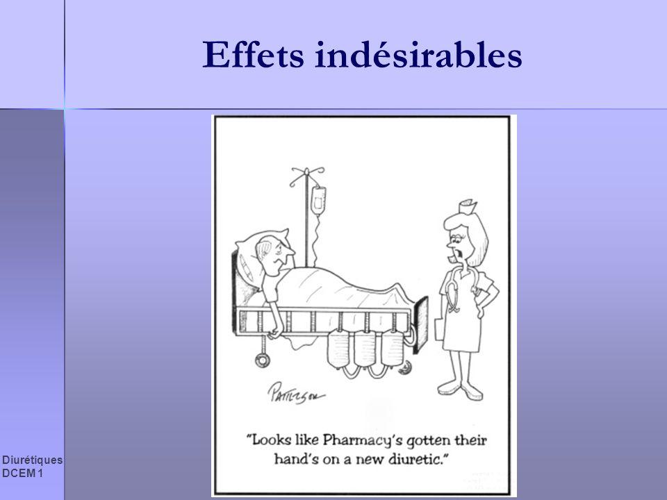 Diurétiques DCEM 1 Effets indésirables