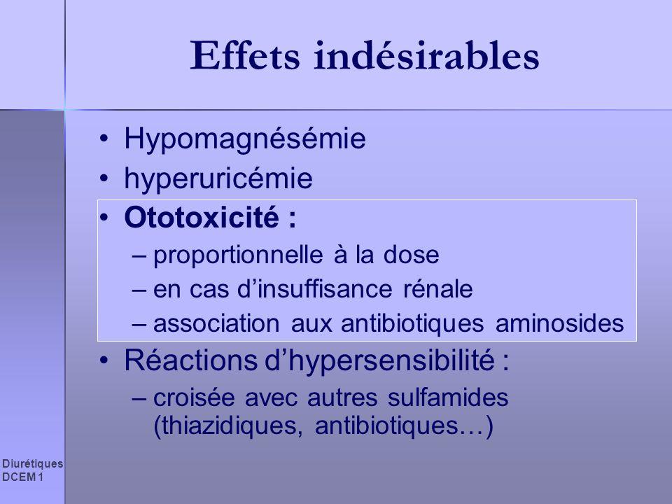 Diurétiques DCEM 1 Effets indésirables Hypomagnésémie hyperuricémie Ototoxicité : –proportionnelle à la dose –en cas dinsuffisance rénale –association