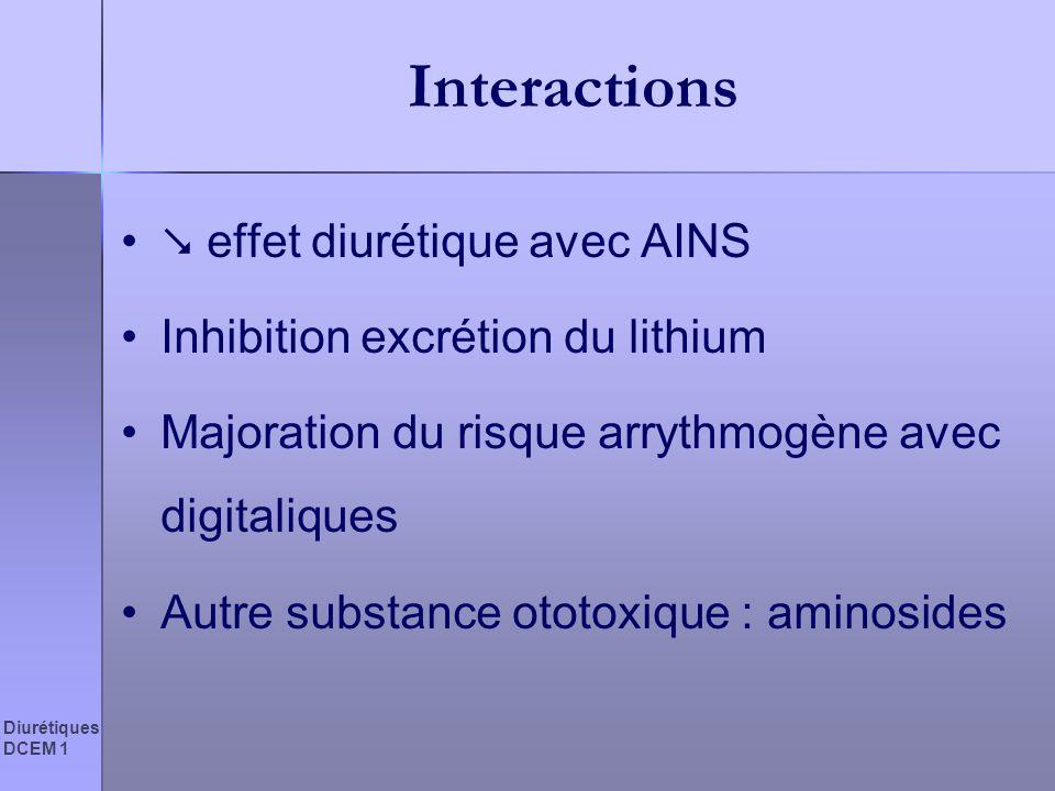Diurétiques DCEM 1 Interactions effet diurétique avec AINS Inhibition excrétion du lithium Majoration du risque arrythmogène avec digitaliques Autre s