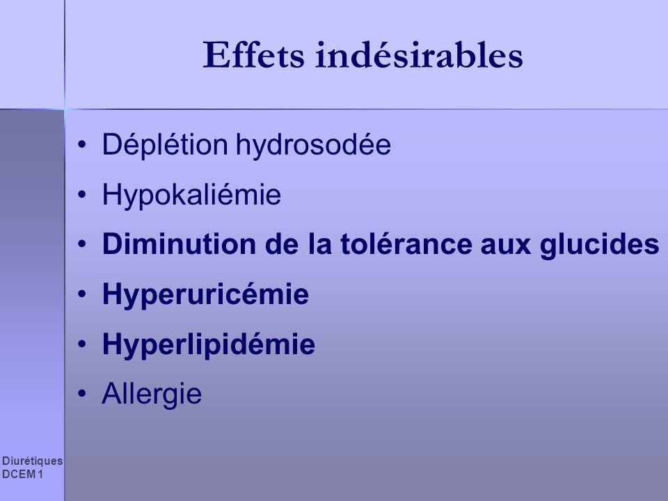 Diurétiques DCEM 1 Effets indésirables Déplétion hydrosodée Hypokaliémie Diminution de la tolérance aux glucides Hyperuricémie Hyperlipidémie Allergie