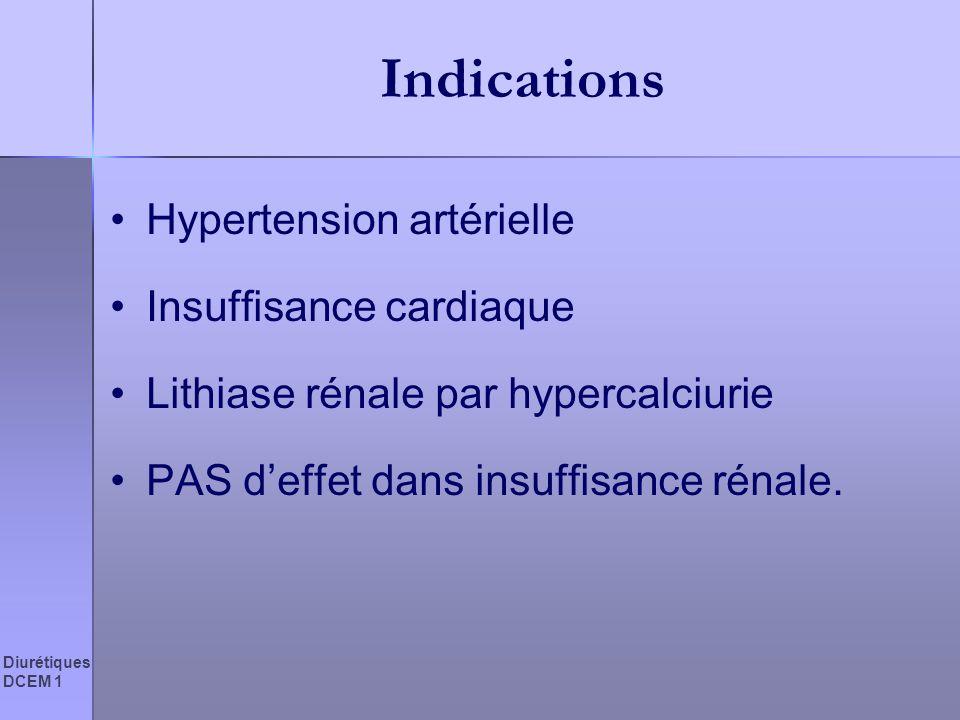 Diurétiques DCEM 1 Indications Hypertension artérielle Insuffisance cardiaque Lithiase rénale par hypercalciurie PAS deffet dans insuffisance rénale.