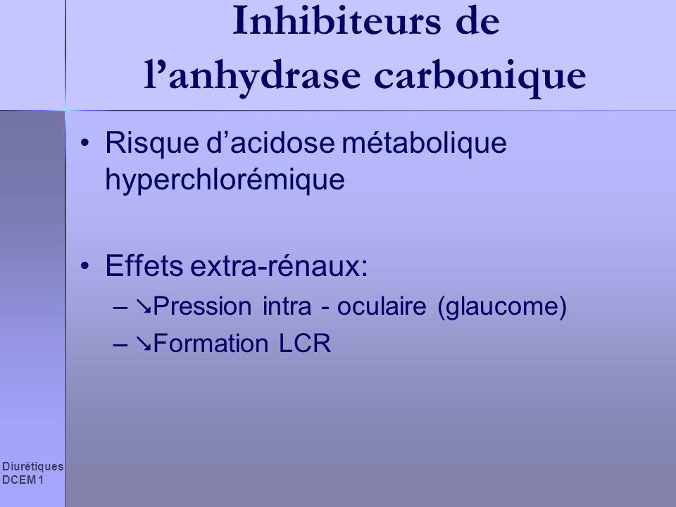Diurétiques DCEM 1 Inhibiteurs de lanhydrase carbonique Risque dacidose métabolique hyperchlorémique Effets extra-rénaux: – Pression intra - oculaire