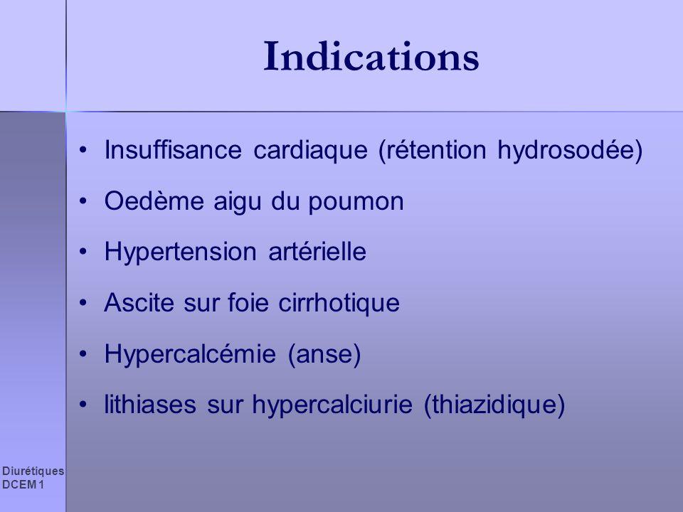 Diurétiques DCEM 1 Indications Insuffisance cardiaque (rétention hydrosodée) Oedème aigu du poumon Hypertension artérielle Ascite sur foie cirrhotique