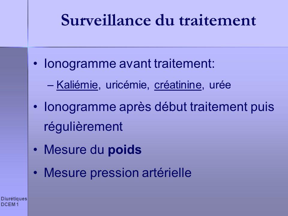 Diurétiques DCEM 1 Surveillance du traitement Ionogramme avant traitement: –Kaliémie, uricémie, créatinine, urée Ionogramme après début traitement pui