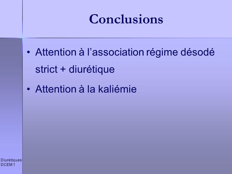 Diurétiques DCEM 1 Conclusions Attention à lassociation régime désodé strict + diurétique Attention à la kaliémie