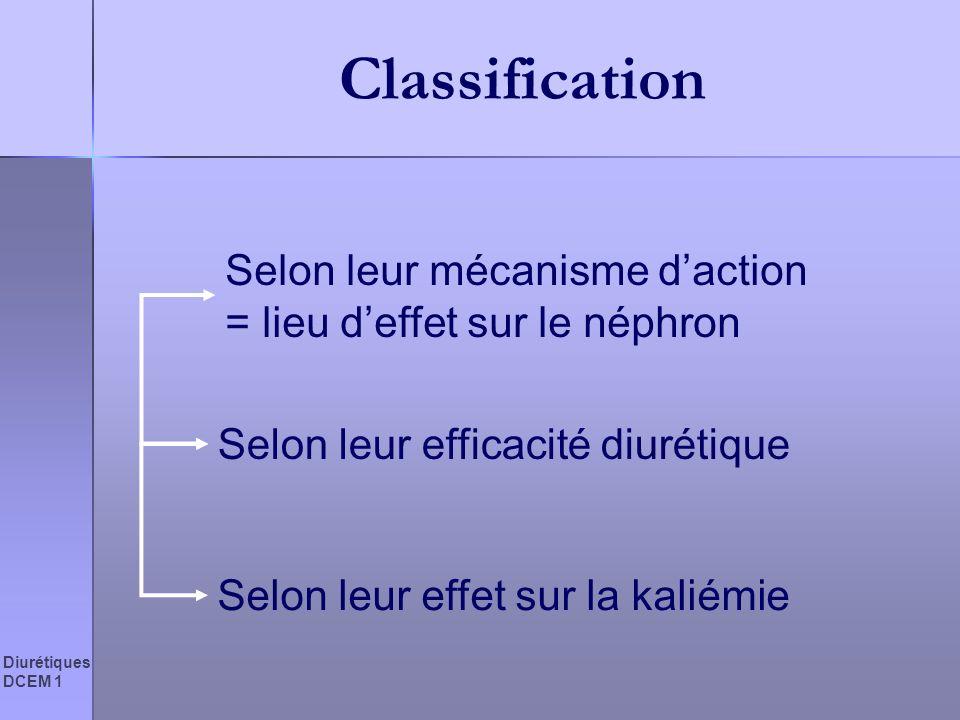 Diurétiques DCEM 1 Classification Selon leur mécanisme daction = lieu deffet sur le néphron Selon leur efficacité diurétique Selon leur effet sur la k