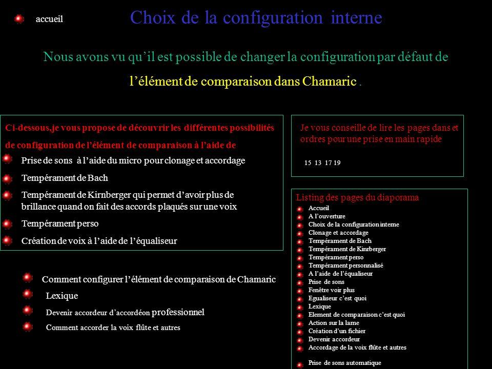 À l OUVERTURE Voici votre écran à louverture du logiciel Chamaric Pour le rendre actif,vous devez cliquer sur valider à coté du choix du tempérament l