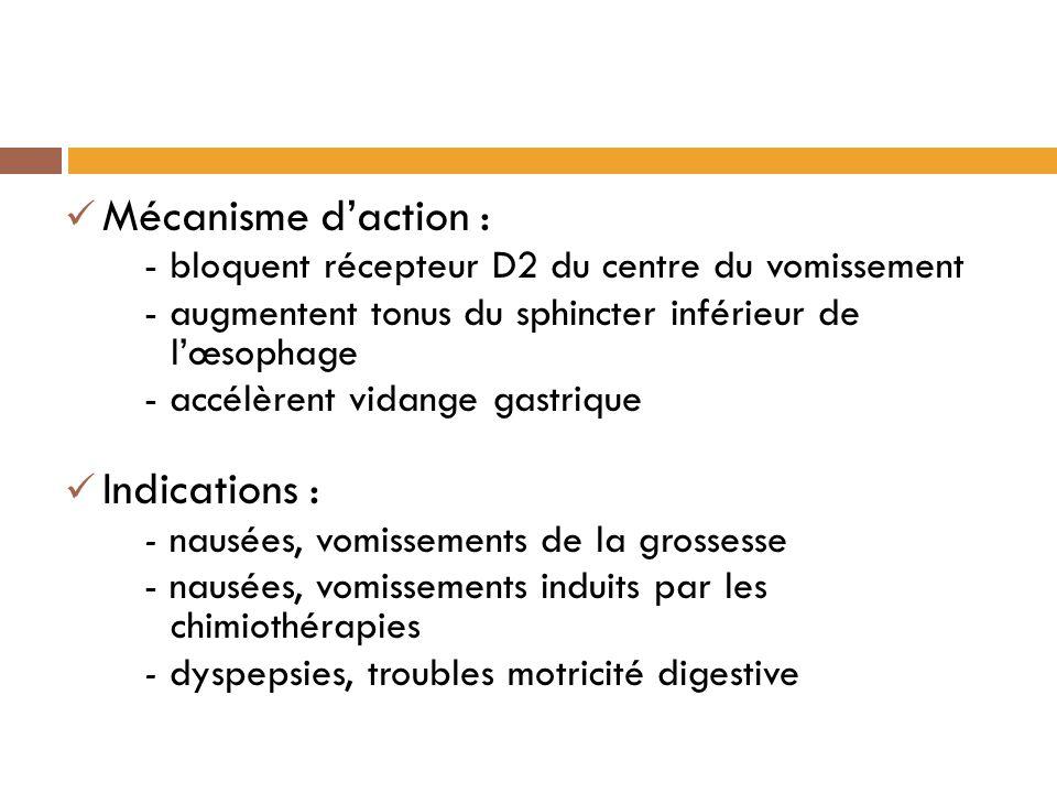 Mécanisme daction : - bloquent récepteur D2 du centre du vomissement - augmentent tonus du sphincter inférieur de lœsophage - accélèrent vidange gastrique Indications : - nausées, vomissements de la grossesse - nausées, vomissements induits par les chimiothérapies - dyspepsies, troubles motricité digestive