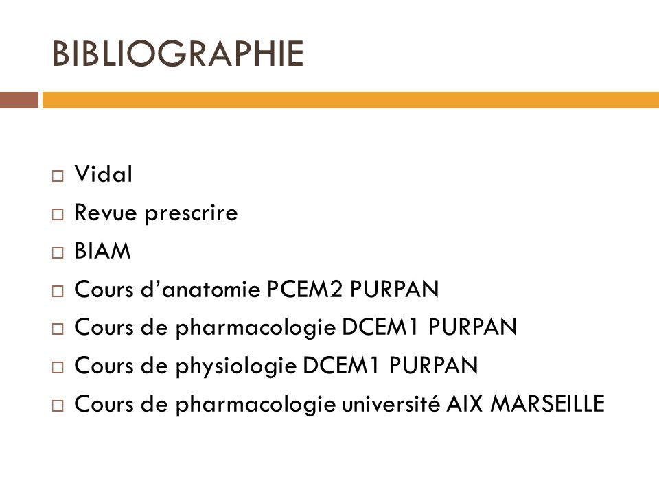 BIBLIOGRAPHIE Vidal Revue prescrire BIAM Cours danatomie PCEM2 PURPAN Cours de pharmacologie DCEM1 PURPAN Cours de physiologie DCEM1 PURPAN Cours de pharmacologie université AIX MARSEILLE
