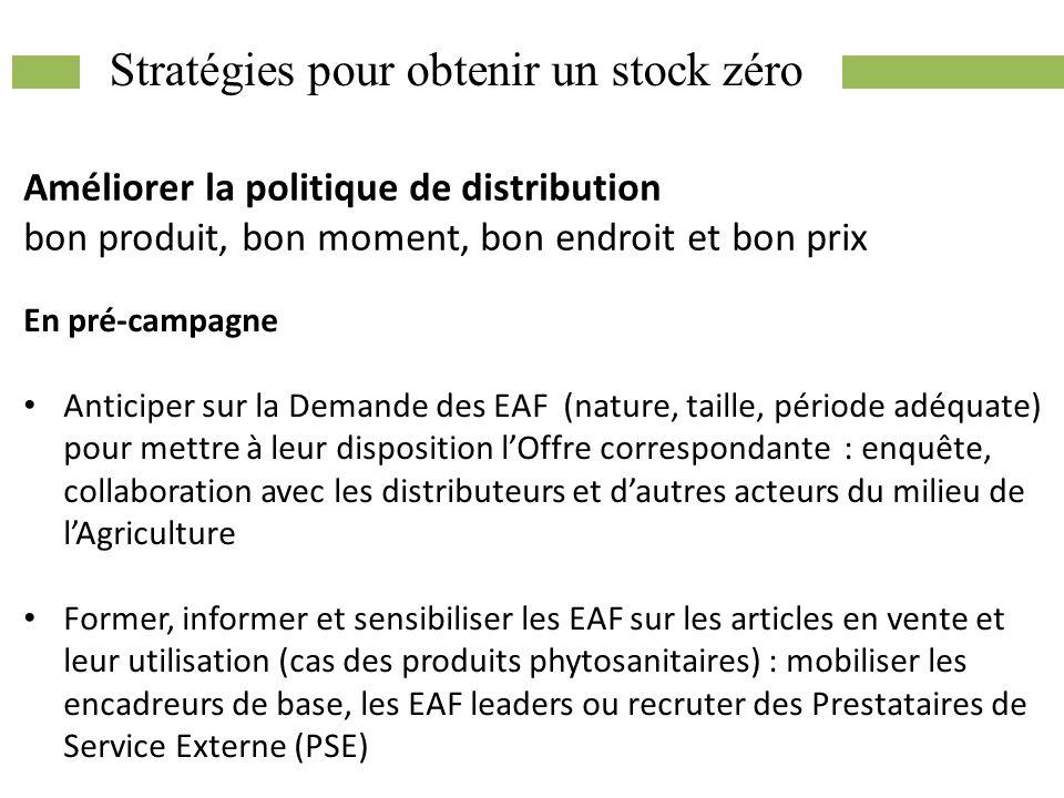 Stratégies pour obtenir un stock zéro Améliorer la politique de distribution bon produit, bon moment, bon endroit et bon prix En pré-campagne Anticipe