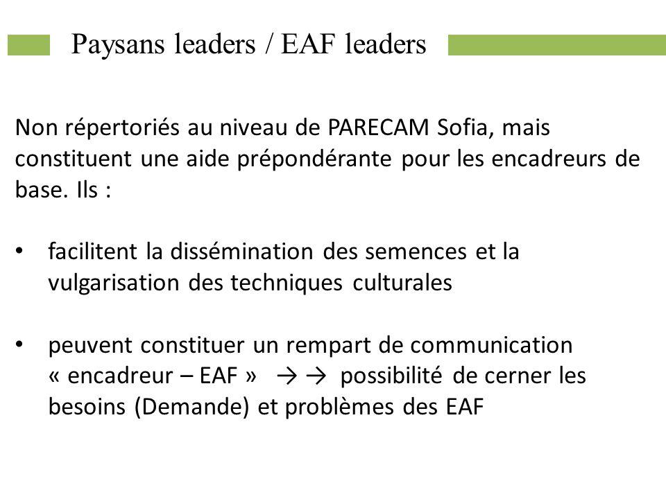 Paysans leaders / EAF leaders Non répertoriés au niveau de PARECAM Sofia, mais constituent une aide prépondérante pour les encadreurs de base. Ils : f
