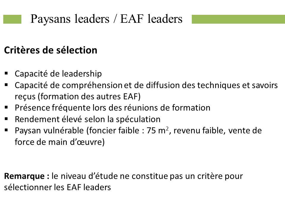 Paysans leaders / EAF leaders Critères de sélection Capacité de leadership Capacité de compréhension et de diffusion des techniques et savoirs reçus (