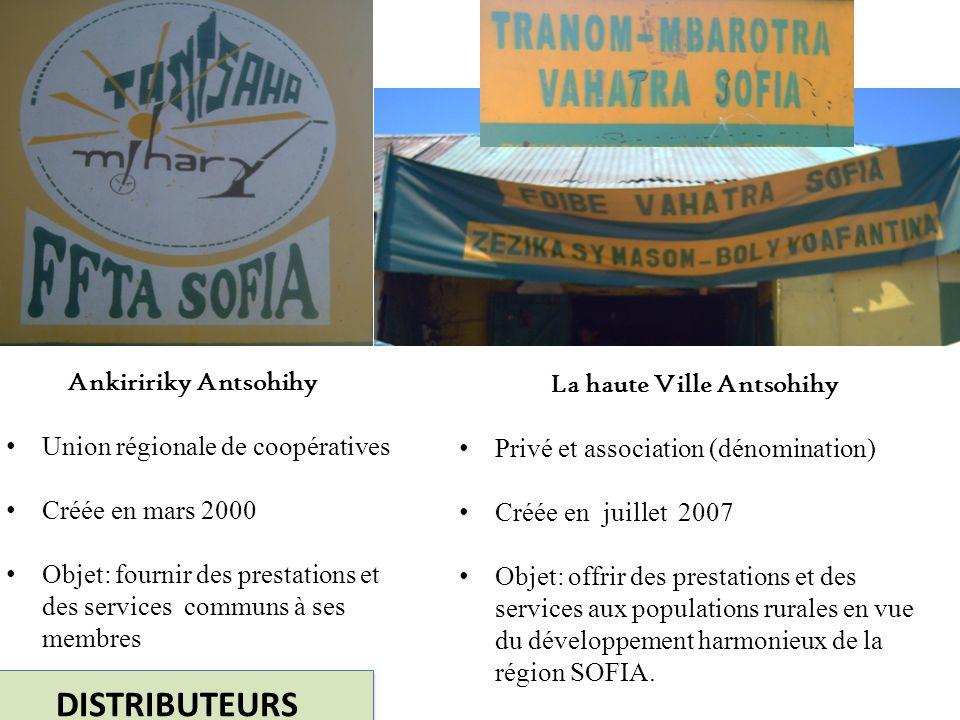 La haute Ville Antsohihy Privé et association (dénomination) Créée en juillet 2007 Objet: offrir des prestations et des services aux populations rural