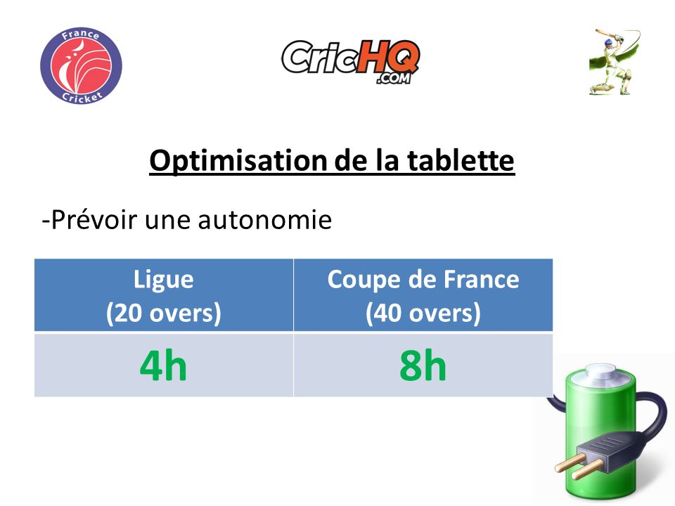 Optimisation de la tablette -Prévoir une autonomie Ligue (20 overs) Coupe de France (40 overs) 4h8h
