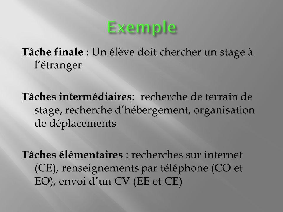 Tâche finale : Un élève doit chercher un stage à létranger Tâches intermédiaires : recherche de terrain de stage, recherche dhébergement, organisation de déplacements Tâches élémentaires : recherches sur internet (CE), renseignements par téléphone (CO et EO), envoi dun CV (EE et CE)