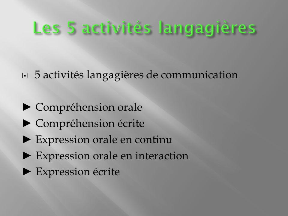 5 activités langagières de communication Compréhension orale Compréhension écrite Expression orale en continu Expression orale en interaction Expression écrite