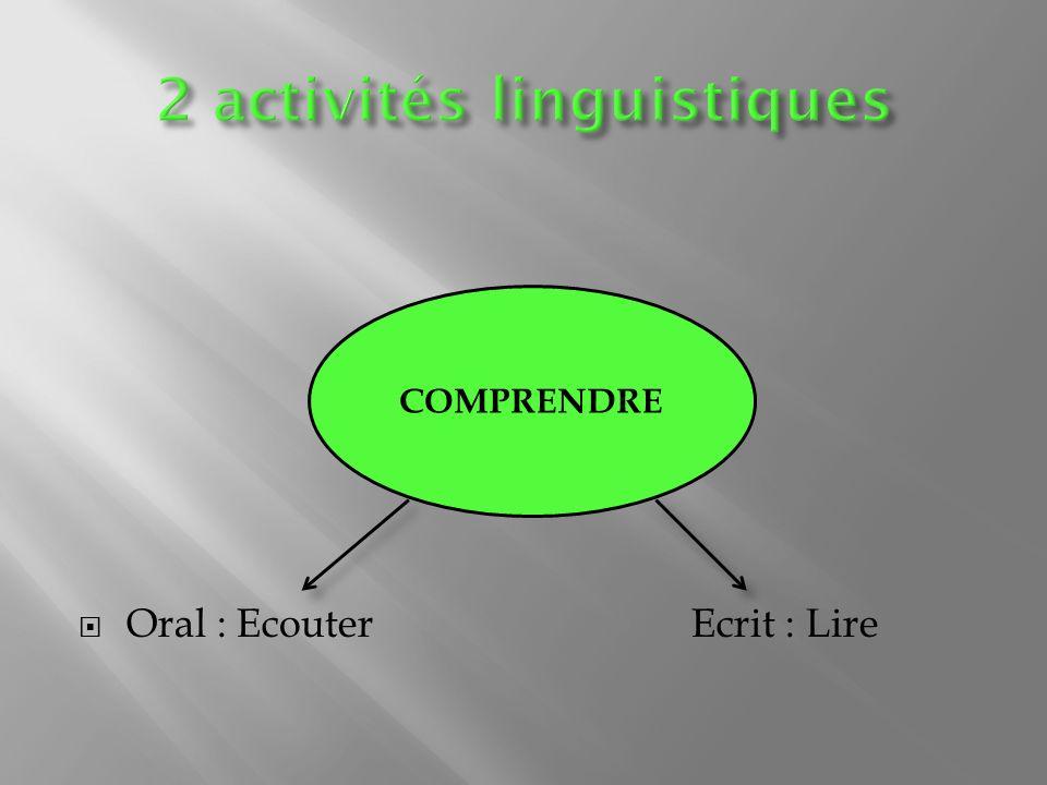 Oral : EcouterEcrit : Lire COMPRENDRE