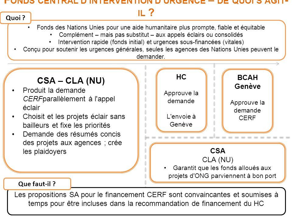 12 F ONDS CENTRAL D INTERVENTION D URGENCE – DE QUOI S AGIT - IL .