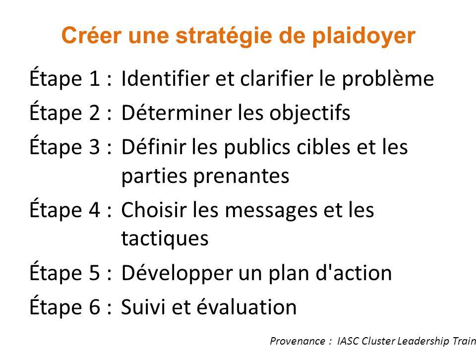 Créer une stratégie de plaidoyer Étape 1 : Identifier et clarifier le problème Étape 2 : Déterminer les objectifs Étape 3 : Définir les publics cibles et les parties prenantes Étape 4 : Choisir les messages et les tactiques Étape 5 : Développer un plan d action Étape 6 : Suivi et évaluation Provenance : IASC Cluster Leadership Training