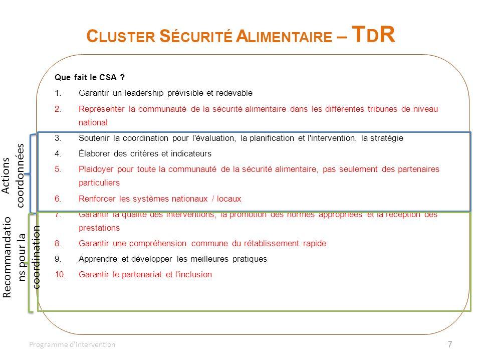 7 C LUSTER S ÉCURITÉ A LIMENTAIRE – T D R Programme d intervention Que fait le CSA .
