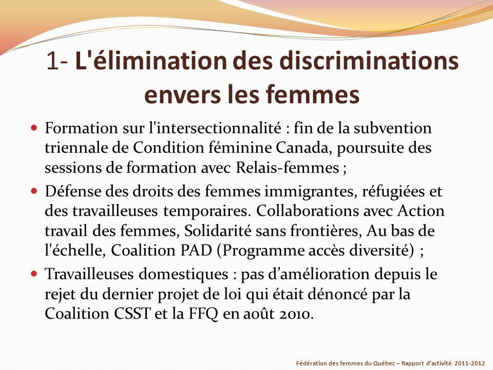 1- L élimination des discriminations envers les femmes Formation sur l intersectionnalité : fin de la subvention triennale de Condition féminine Canada, poursuite des sessions de formation avec Relais-femmes ; Défense des droits des femmes immigrantes, réfugiées et des travailleuses temporaires.