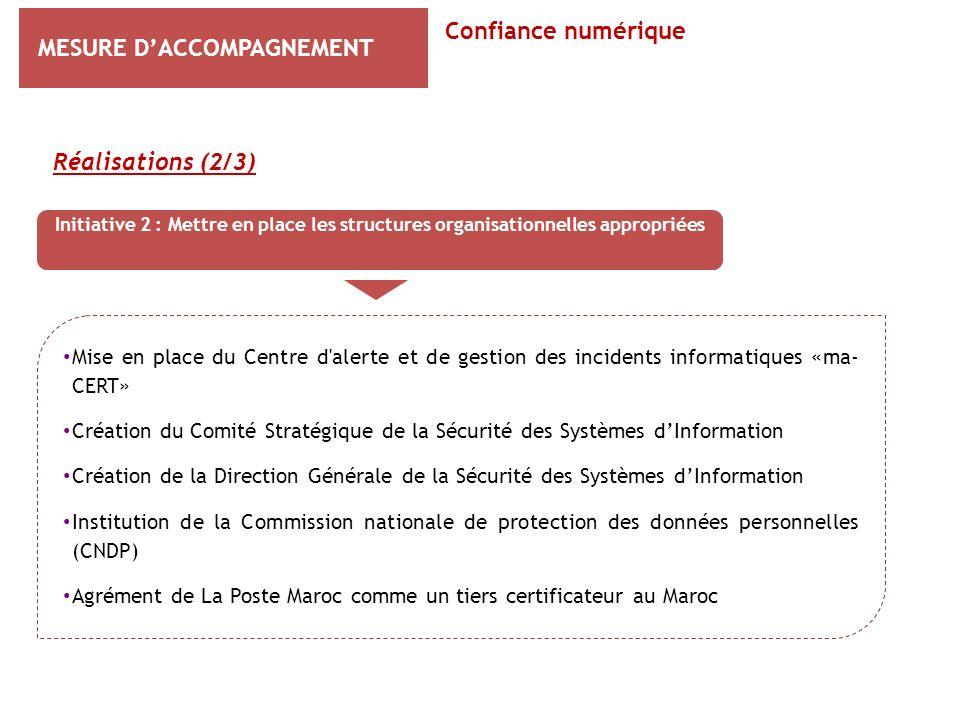 MESURE DACCOMPAGNEMENT Réalisations (2/3) Confiance numérique Initiative 2 : Mettre en place les structures organisationnelles appropriées Mise en pla