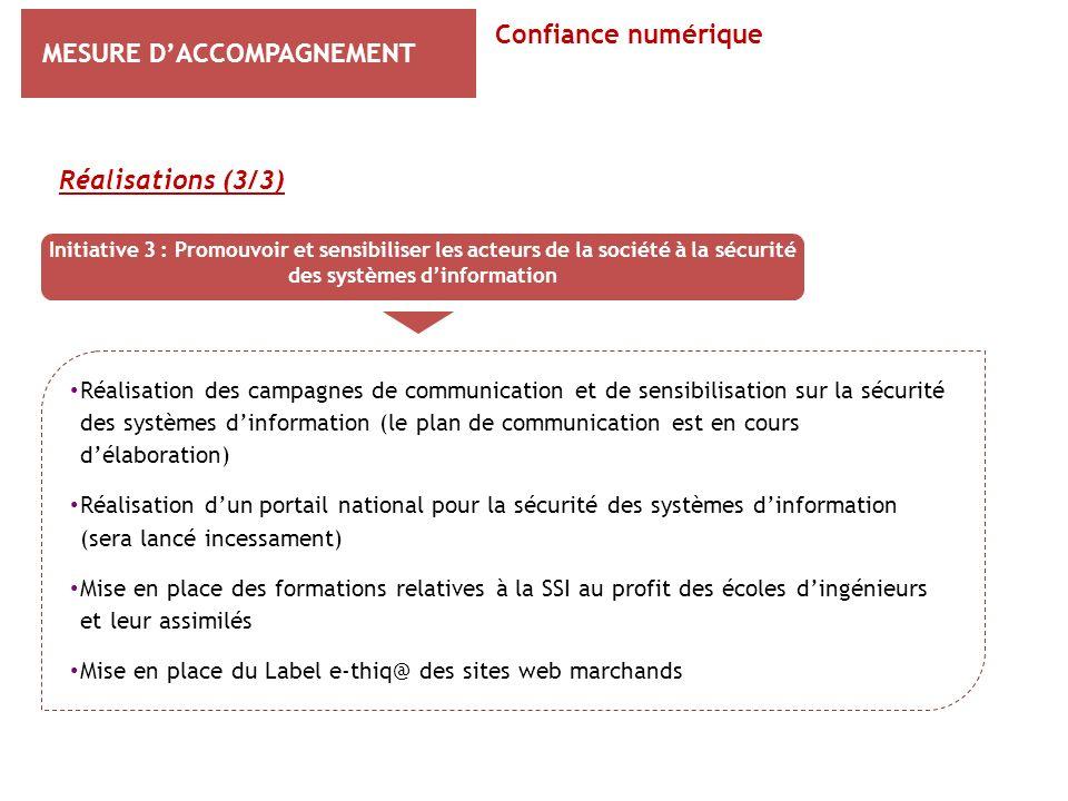 MESURE DACCOMPAGNEMENT Réalisations (3/3) Confiance numérique Initiative 3 : Promouvoir et sensibiliser les acteurs de la société à la sécurité des sy