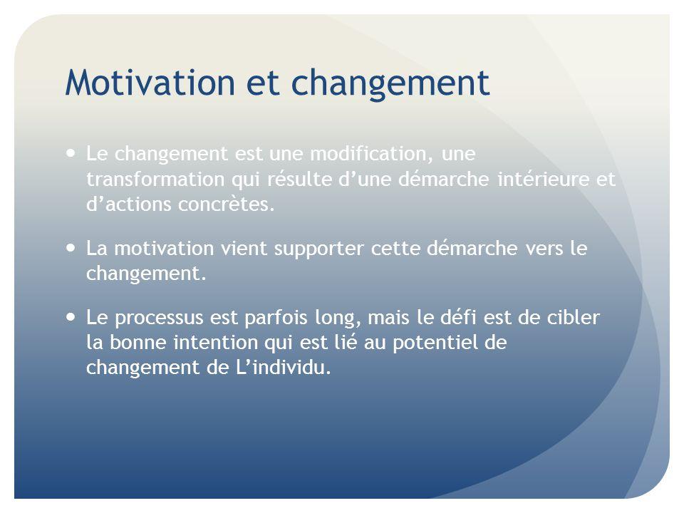 Plan de changement : SMART 1.À quel point cest important pour toi de….