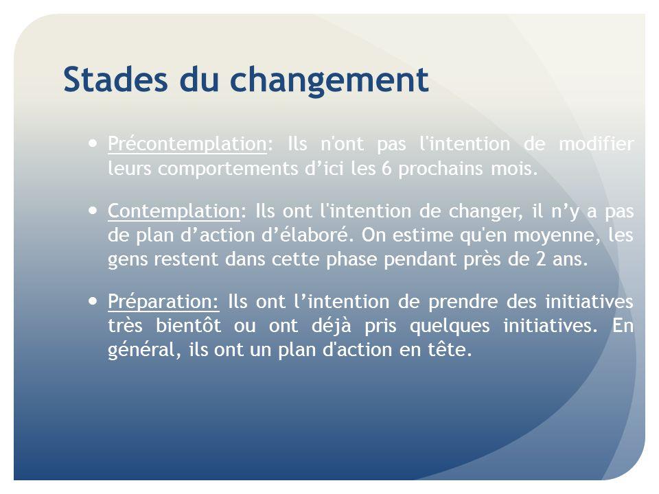 Stades du changement (suite) Action: Ils passent à laction et modifient leurs comportements.