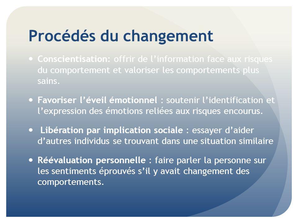 Procédés du changement Lengagement: encourager la personne, lui communiquer quon a confiance, quelle a les habiletés pour changer, quelle sy engagera et quelle y arrivera.