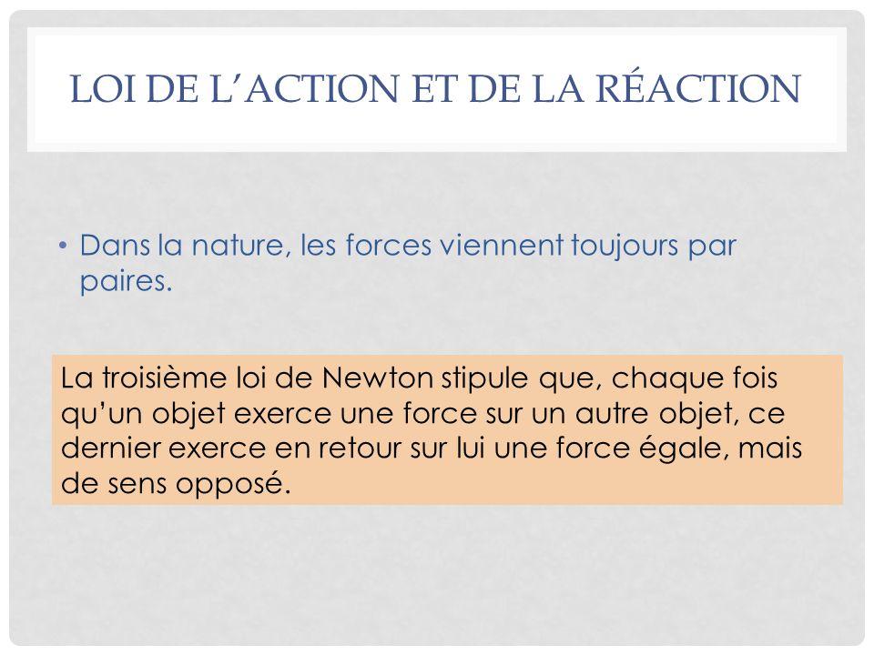 F A = -F B Attention : dans une paire action-réaction, les forces sont exercées sur deux objets différents.