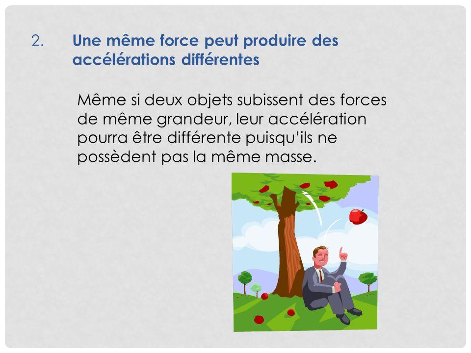 2. Une même force peut produire des accélérations différentes Même si deux objets subissent des forces de même grandeur, leur accélération pourra être