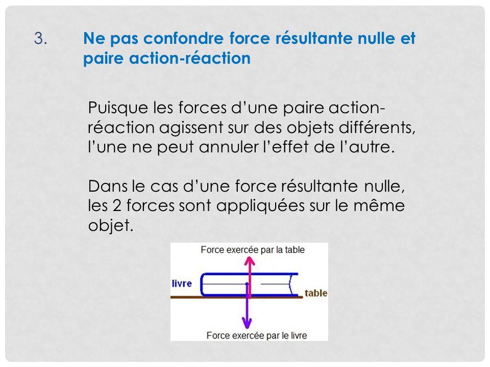 3. Ne pas confondre force résultante nulle et paire action-réaction Puisque les forces dune paire action- réaction agissent sur des objets différents,