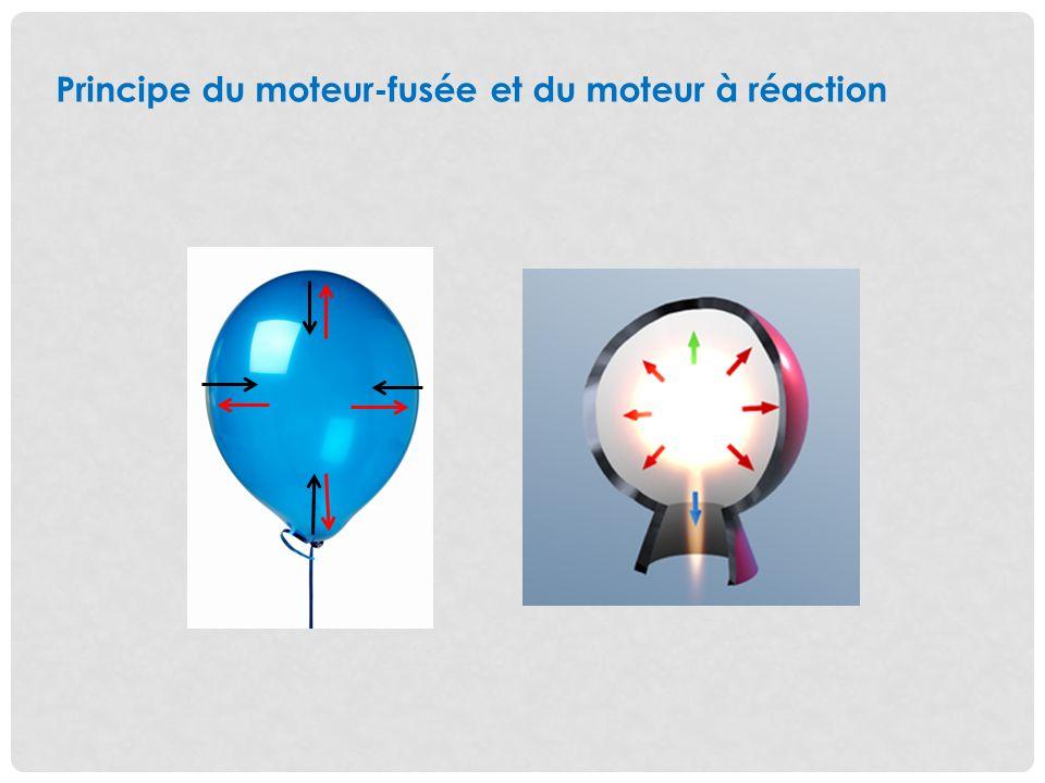 Principe du moteur-fusée et du moteur à réaction