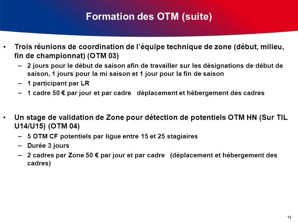 Formation des OTM (suite) Trois réunions de coordination de léquipe technique de zone (début, milieu, fin de championnat) (OTM 03) –2 jours pour le dé