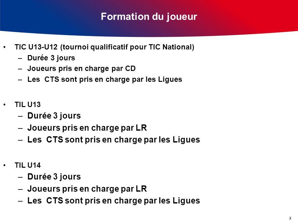 Formation du joueur TIC U13-U12 (tournoi qualificatif pour TIC National) –Durée 3 jours –Joueurs pris en charge par CD –Les CTS sont pris en charge pa