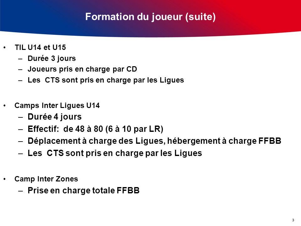 Formation du joueur (suite) TIL U14 et U15 –Durée 3 jours –Joueurs pris en charge par CD –Les CTS sont pris en charge par les Ligues Camps Inter Ligue