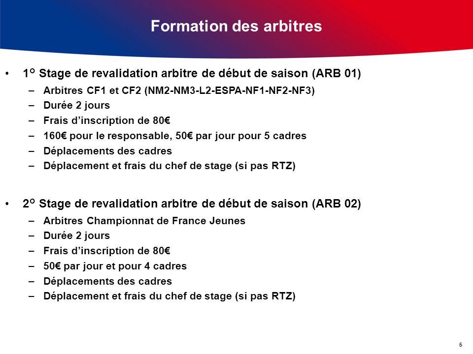 Formation des arbitres 1° Stage de revalidation arbitre de début de saison (ARB 01) –Arbitres CF1 et CF2 (NM2-NM3-L2-ESPA-NF1-NF2-NF3) –Durée 2 jours
