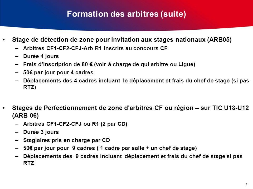 Formation des arbitres (suite) Stages de Perfectionnement de zone d arbitres CF ou région – sur TIL U13 (ARB07) –Arbitres CF1-CF2-CFJ ou R1 (2 arbitres par LR) –Durée 3 jours –Stagiaires pris en charge par LR –50 par jour + déplacement pour 5 cadres ( 1 cadre par salle + un chef de stage) –Déplacements des 5 cadres incluant déplacement et frais du chef de stage si pas RTZ Stages de Perfectionnement de zone d arbitres CF ou région – sur TIL U14 (ARB 08) –Arbitres CF1-CF2-CFJ ou R1 (2 arbitres par LR) –Durée 3 jours –Stagiaires pris en charge par LR –50 par jour + déplacement pour 5 cadres ( 1 cadre par salle + un chef de stage) –Déplacements des 5 cadres incluant déplacement et frais du chef de stage si pas RTZ 8