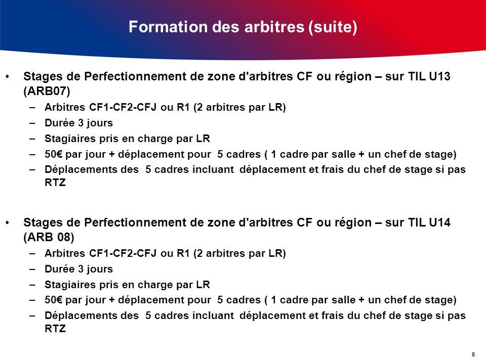 Formation des arbitres (suite) Stages de Perfectionnement de zone d arbitres CF ou région – sur TIL U14 et U15 (ARB09) –Arbitres CF1-CF2-CFJ ou R1 (2 arbitres par LR) –Durée 3 jours –Stagiaires pris en charge par LR –50 par jour + déplacement pour 5 cadres ( 1 cadre par salle + un chef de stage) –Déplacements des 5 cadres incluant déplacement et frais du chef de stage si pas RTZ Stages de Perfectionnement de zone d arbitres CF ou région – sur CIL (ARB 10) –Arbitres CF1-CF2-CFJ ou R1 (2 arbitres par LR) –Durée 4 jours –Frais d hébergement des participants et cadres par organisateur –50 par jour + déplacement pour 1 cadre si pas RTZ 9