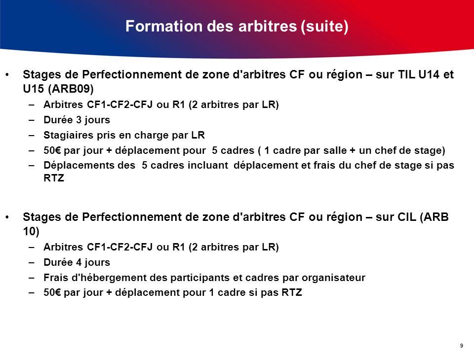 Formation des arbitres (suite) Réunions de mi saison arbitres CF (ARB11) –Arbitres CF1-CF2-CFJ –1 réunion par ligue –Déplacement de 3 cadres (Chef de stage, répartiteur, référent observateur) Suivi des arbitres potentiels CF1-CF2-CFJ –Compléments dinformation en cours de finalisation Evaluation arbitres CF –Compléments dinformation en cours de finalisation 10